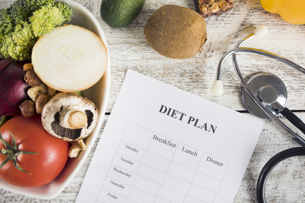 Zone Diet Plan