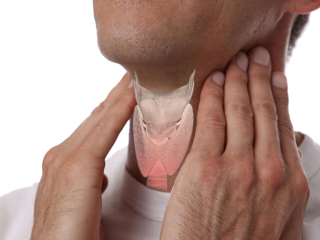 WHAT ARE THE REASONS OF THYROID
