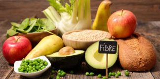 7 Day High Fiber Diet Plan