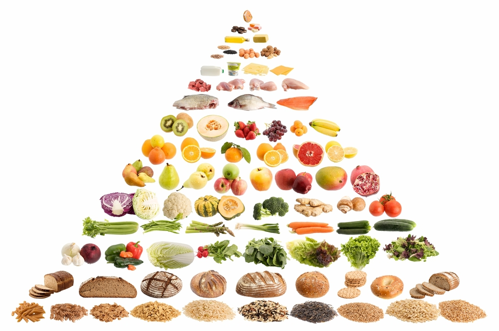 What Is Asian Diet Pyramid