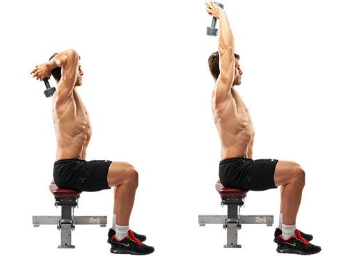 Overhead Extension of Dumbbell Triceps