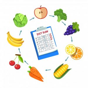 Sample South Indian Diet Plan For Weight Loss